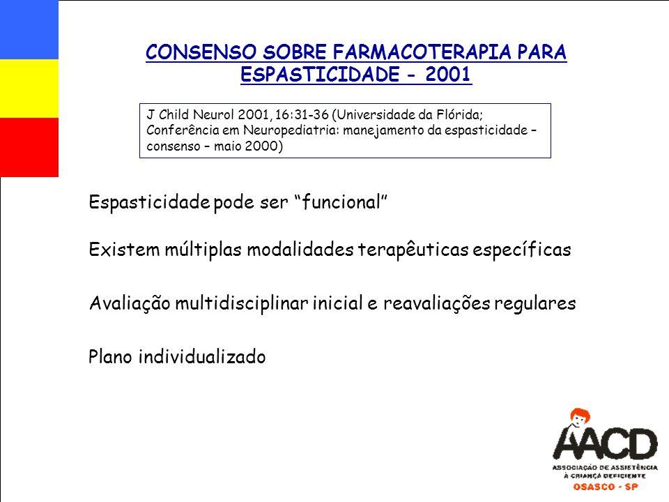 CONSENSO SOBRE FARMACOTERAPIA PARA ESPASTICIDADE - 2001