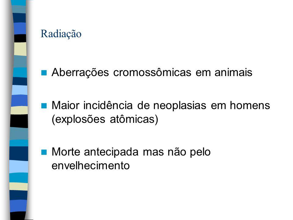 Radiação Aberrações cromossômicas em animais. Maior incidência de neoplasias em homens (explosões atômicas)