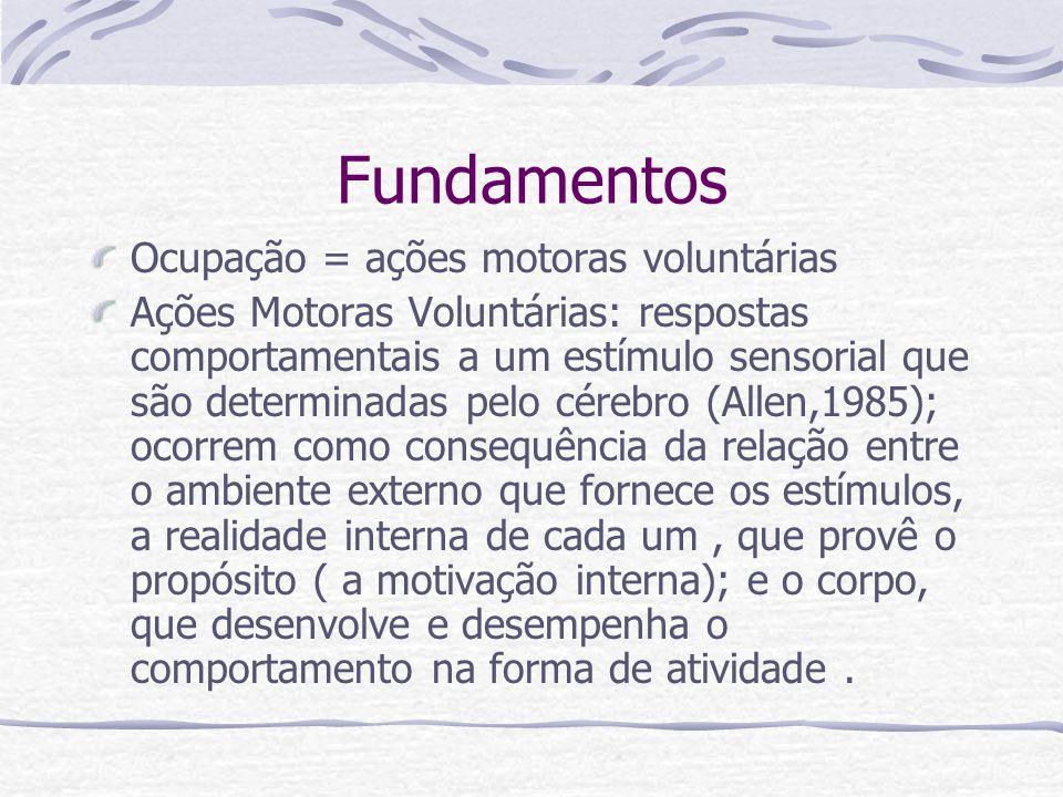 Fundamentos Ocupação = ações motoras voluntárias