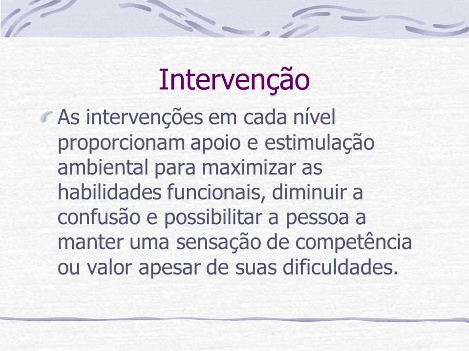 Intervenção