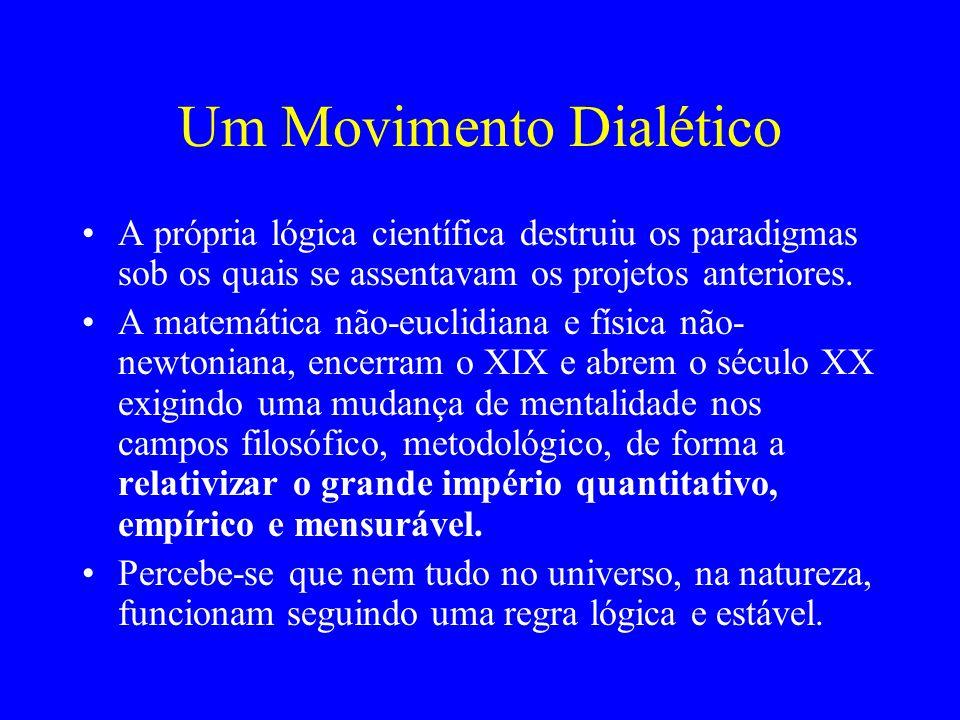 Um Movimento Dialético