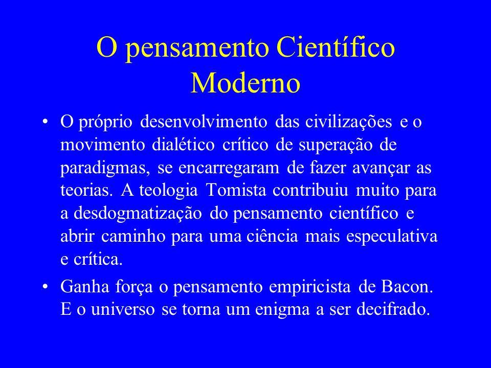 O pensamento Científico Moderno