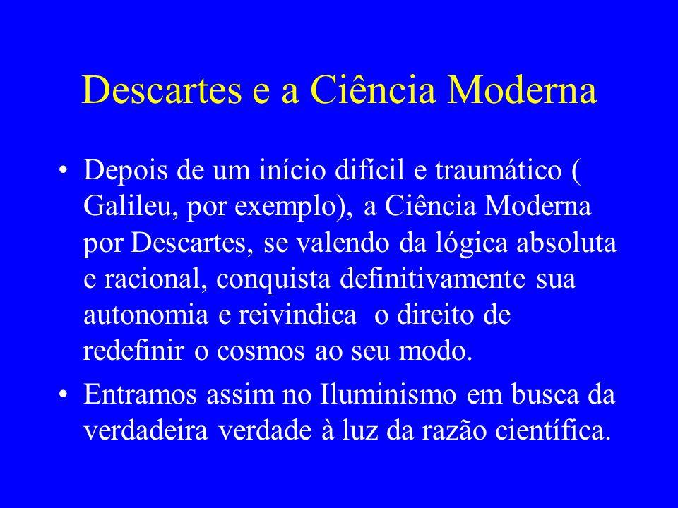 Descartes e a Ciência Moderna
