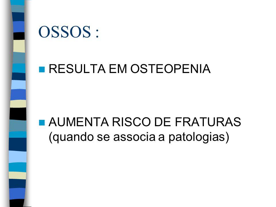 OSSOS : RESULTA EM OSTEOPENIA