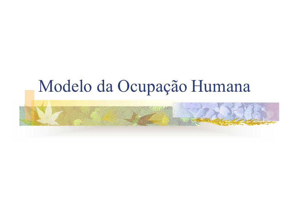 Modelo da Ocupação Humana