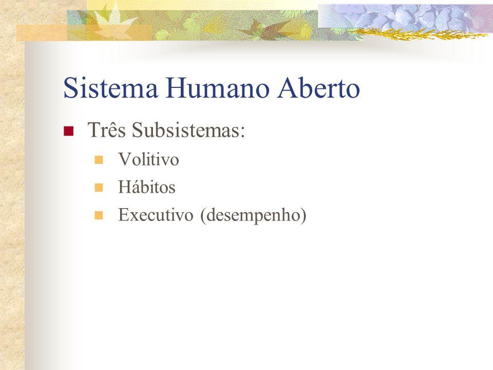 Sistema Humano Aberto Três Subsistemas: Volitivo Hábitos