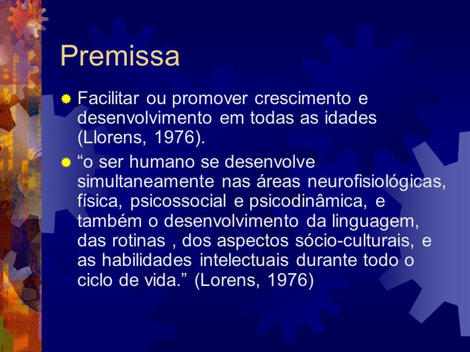 Premissa Facilitar ou promover crescimento e desenvolvimento em todas as idades (Llorens, 1976).