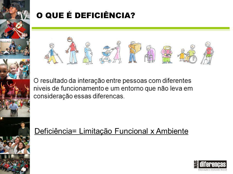 Deficiência= Limitação Funcional x Ambiente