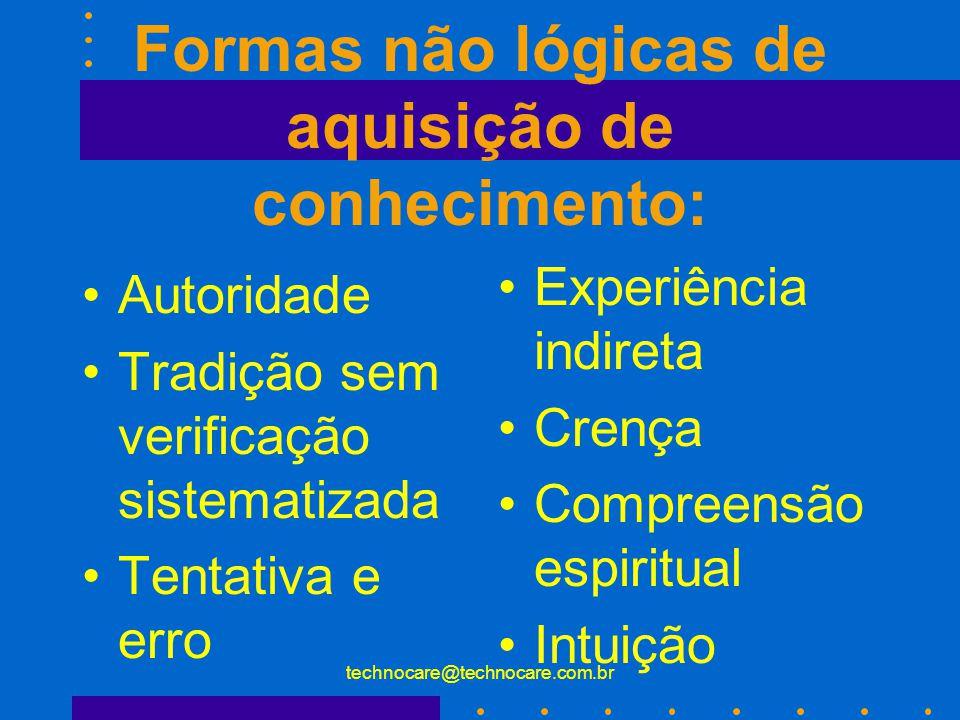 Formas não lógicas de aquisição de conhecimento: