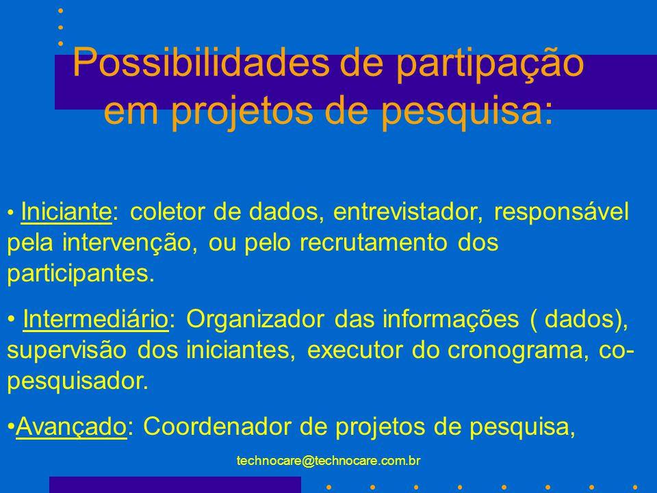 Possibilidades de partipação em projetos de pesquisa:
