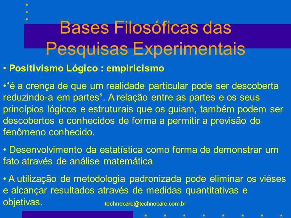 Bases Filosóficas das Pesquisas Experimentais