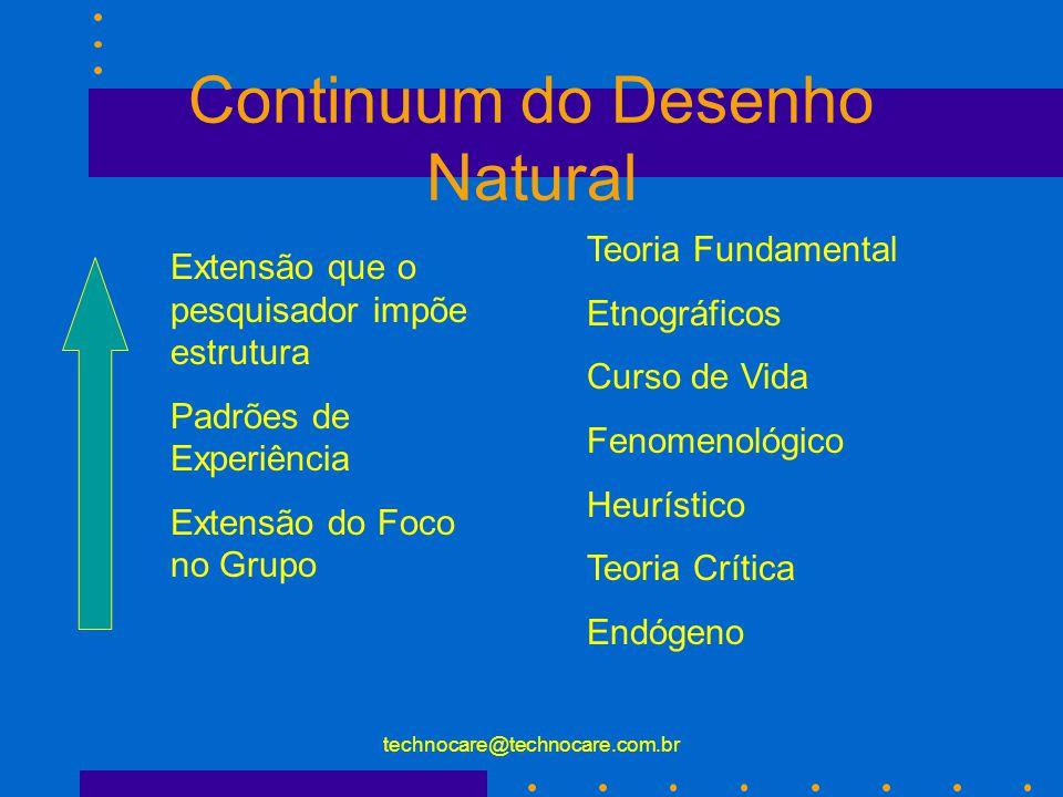 Continuum do Desenho Natural