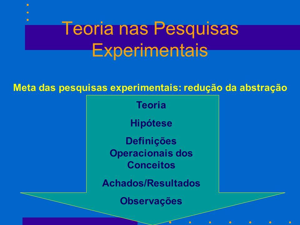 Teoria nas Pesquisas Experimentais