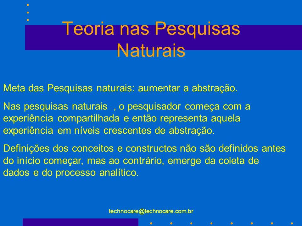 Teoria nas Pesquisas Naturais