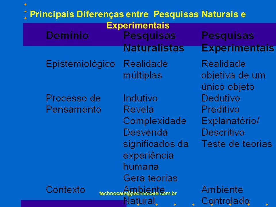 Principais Diferenças entre Pesquisas Naturais e Experimentais
