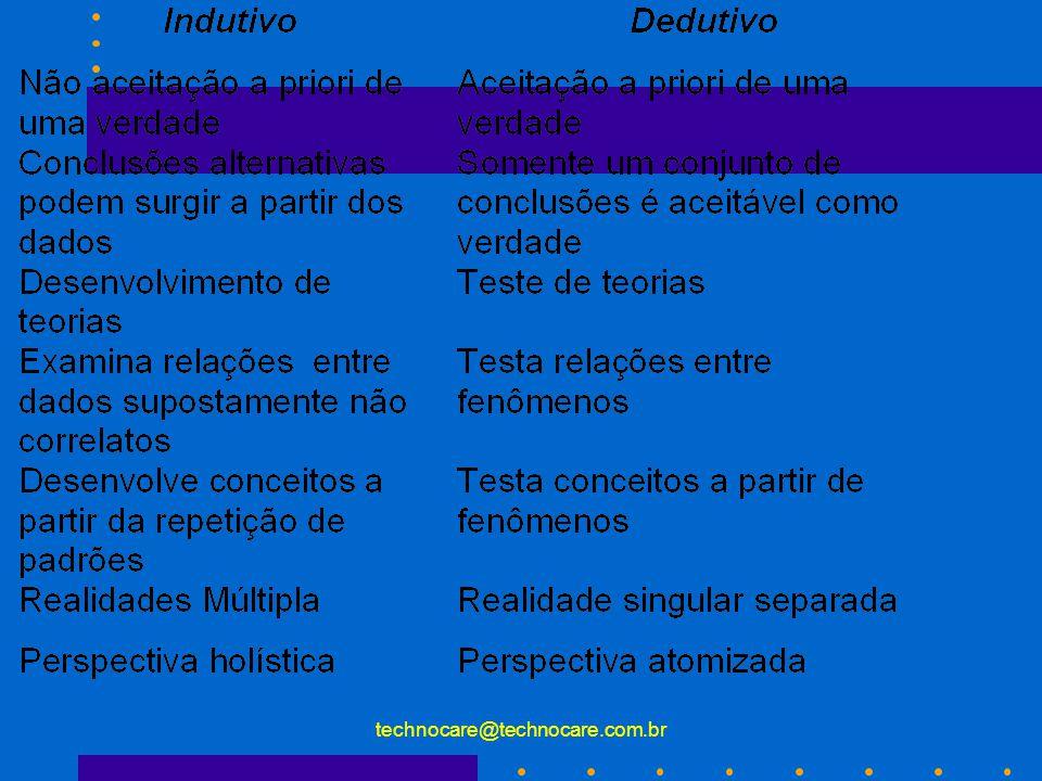 technocare@technocare.com.br