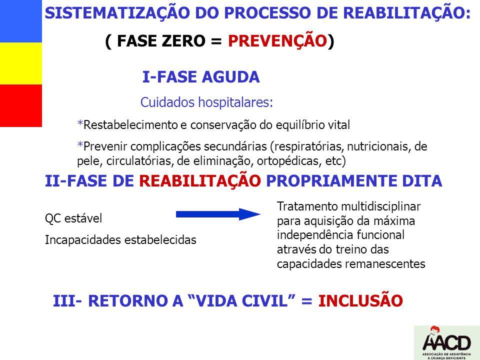 SISTEMATIZAÇÃO DO PROCESSO DE REABILITAÇÃO: