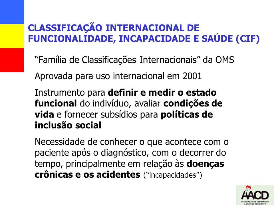 CLASSIFICAÇÃO INTERNACIONAL DE FUNCIONALIDADE, INCAPACIDADE E SAÚDE (CIF)