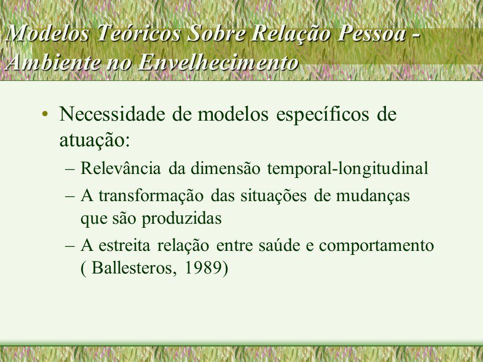 Modelos Teóricos Sobre Relação Pessoa - Ambiente no Envelhecimento