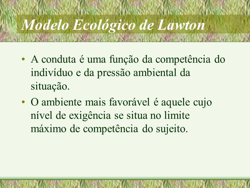 Modelo Ecológico de Lawton