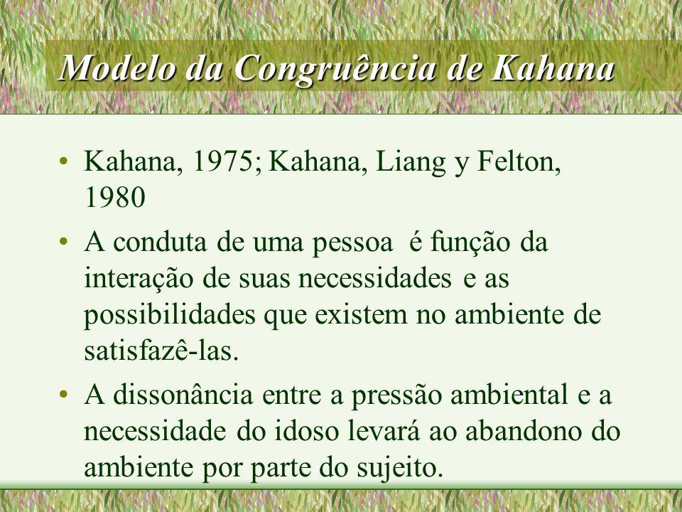 Modelo da Congruência de Kahana
