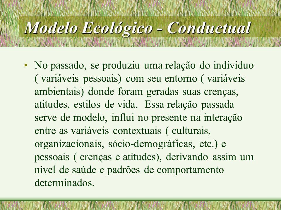 Modelo Ecológico - Conductual