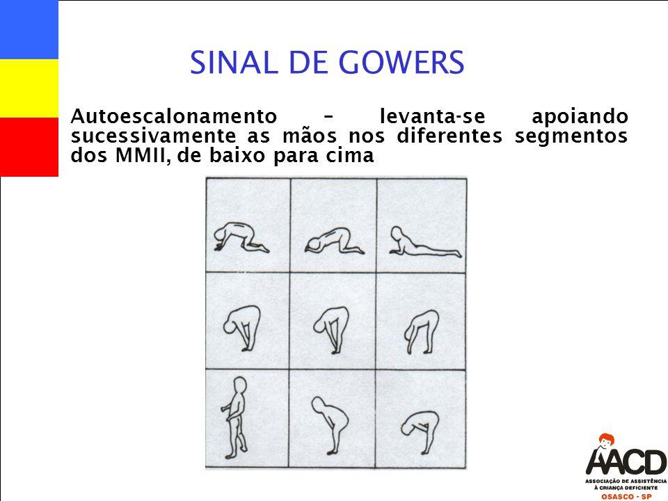 SINAL DE GOWERS Autoescalonamento – levanta-se apoiando sucessivamente as mãos nos diferentes segmentos dos MMII, de baixo para cima.