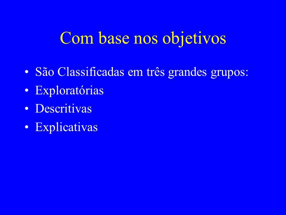 Com base nos objetivos São Classificadas em três grandes grupos: