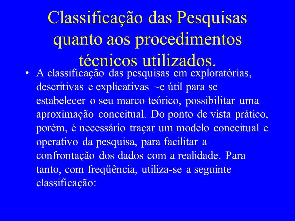 Classificação das Pesquisas quanto aos procedimentos técnicos utilizados.