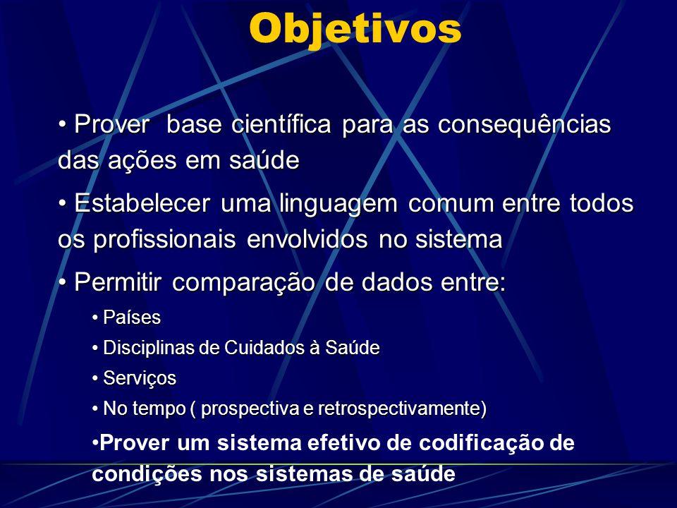 Objetivos Prover base científica para as consequências das ações em saúde.