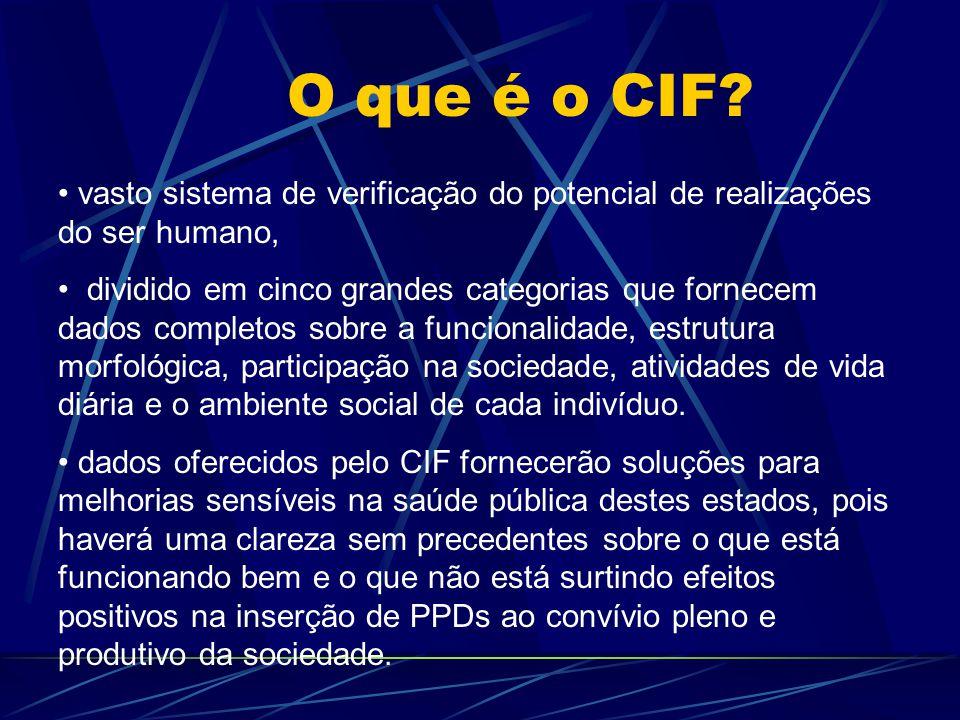 O que é o CIF vasto sistema de verificação do potencial de realizações do ser humano,