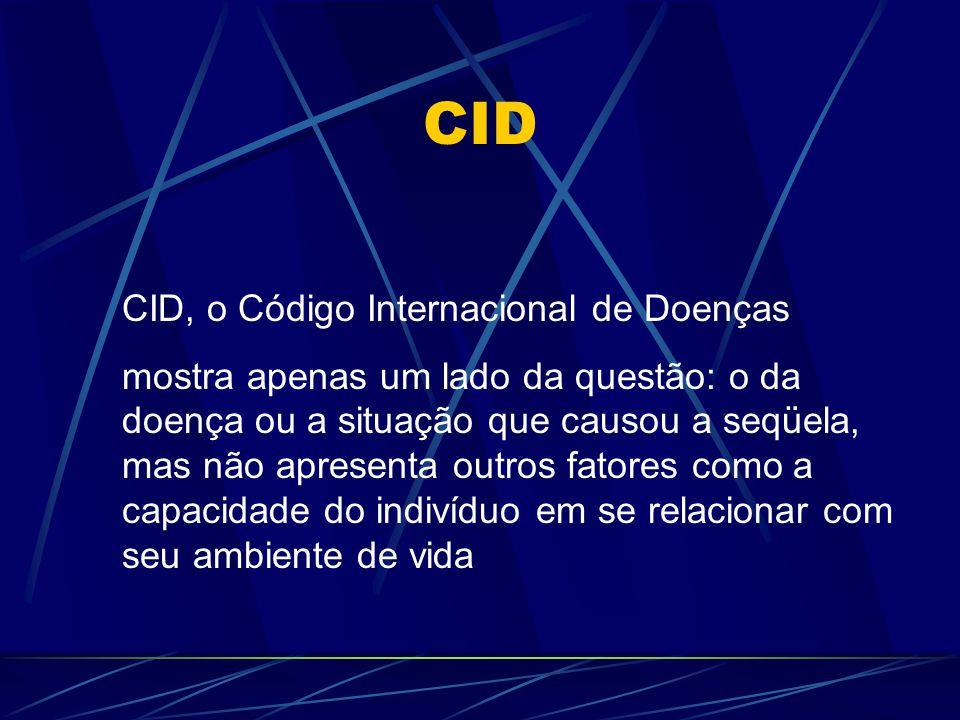 CID CID, o Código Internacional de Doenças