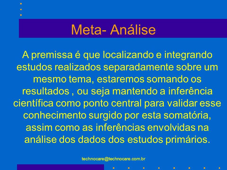 Meta- Análise