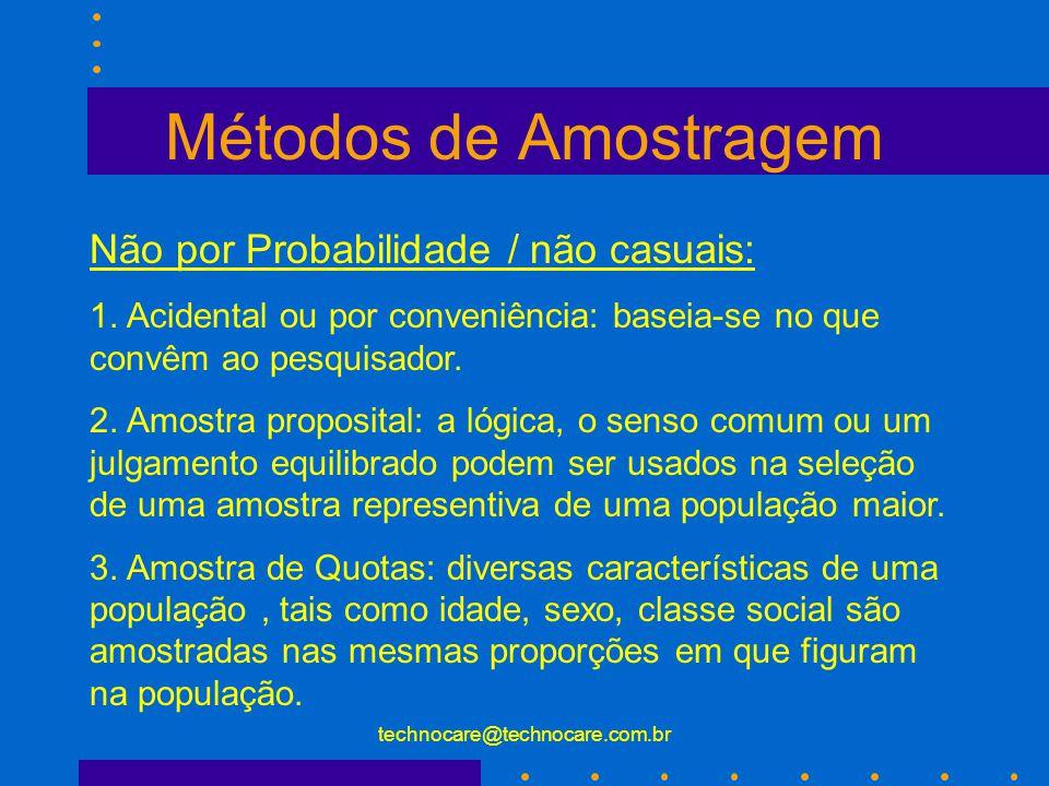 Métodos de Amostragem Não por Probabilidade / não casuais: