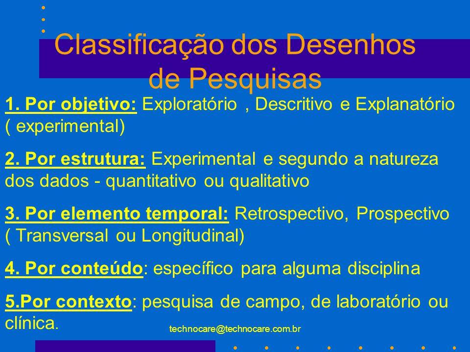 Classificação dos Desenhos de Pesquisas