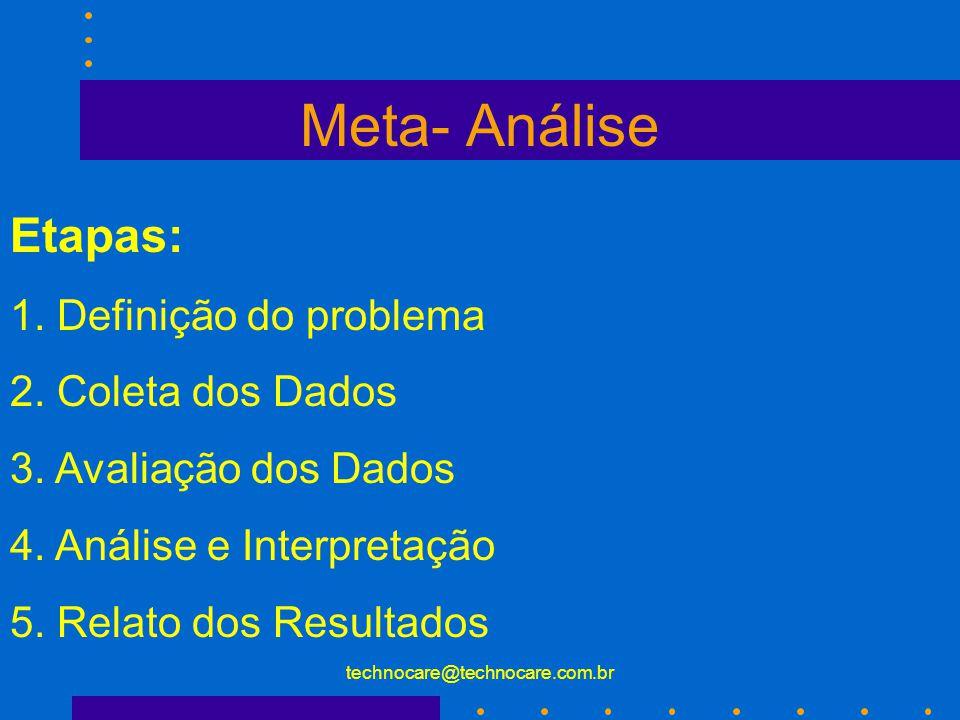 Meta- Análise Etapas: 1. Definição do problema 2. Coleta dos Dados