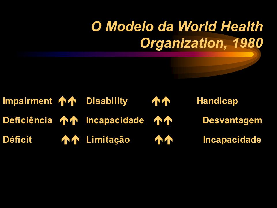 O Modelo da World Health Organization, 1980