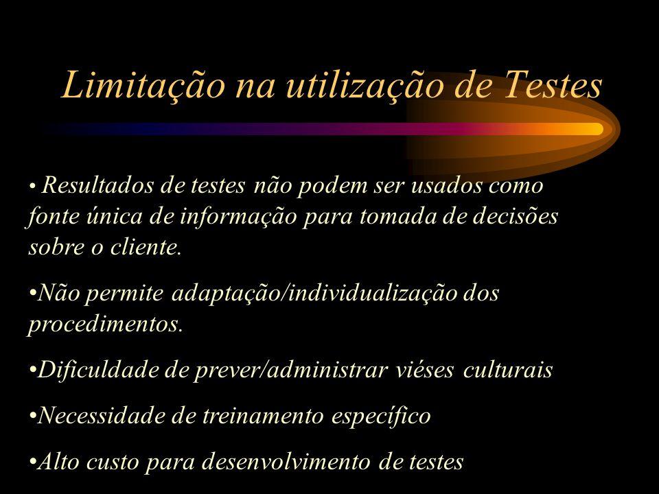 Limitação na utilização de Testes
