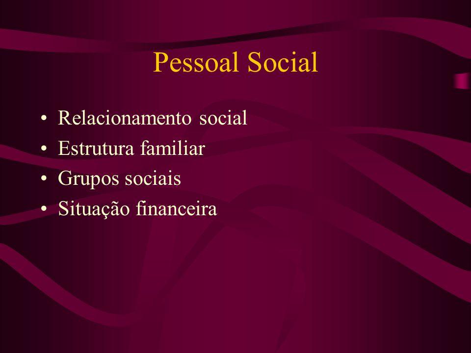 Pessoal Social Relacionamento social Estrutura familiar Grupos sociais