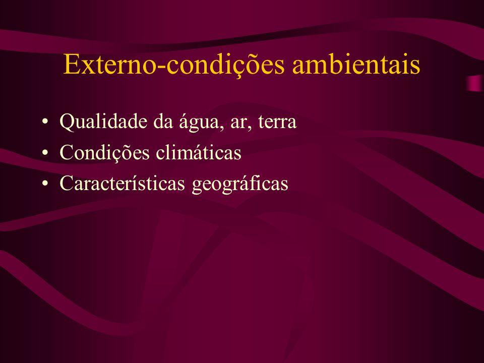 Externo-condições ambientais