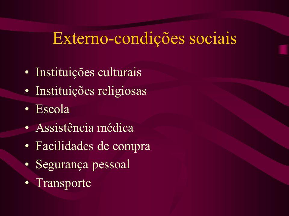 Externo-condições sociais