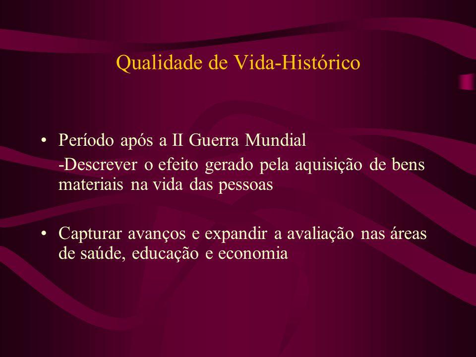 Qualidade de Vida-Histórico