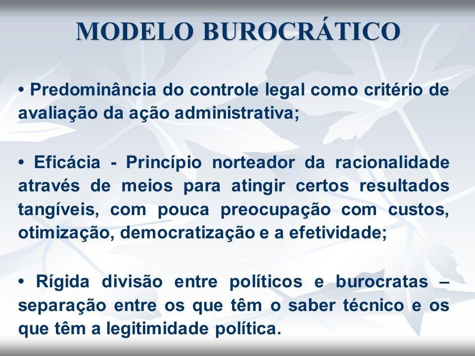MODELO BUROCRÁTICO • Predominância do controle legal como critério de avaliação da ação administrativa;