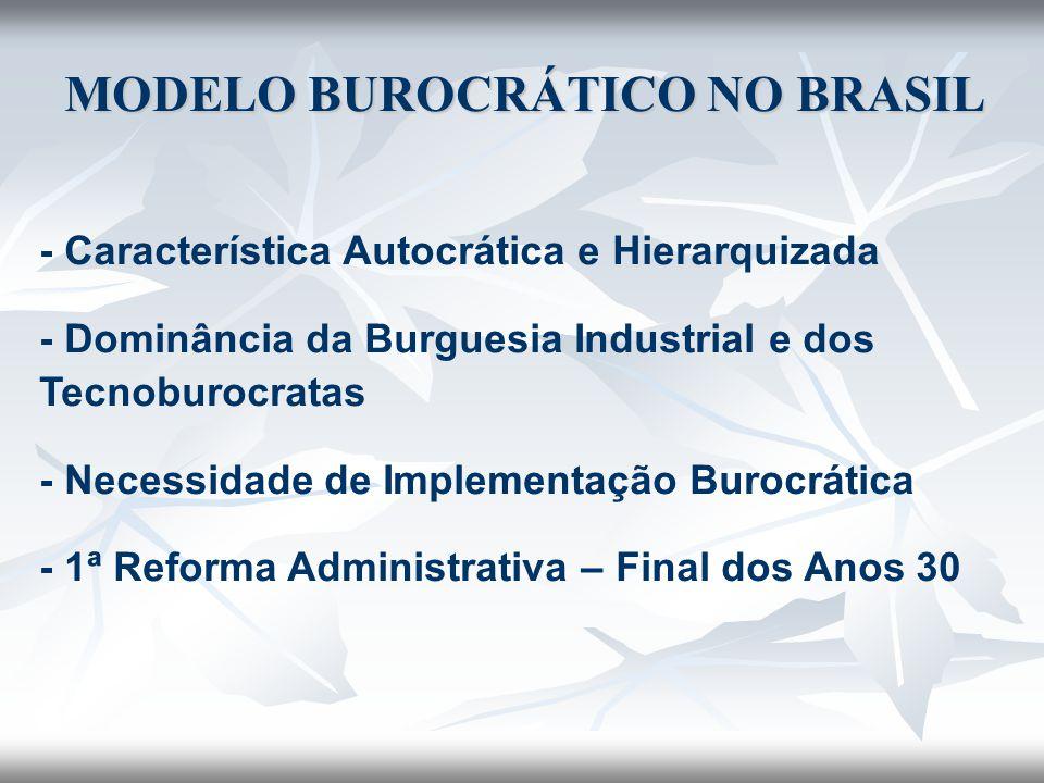 MODELO BUROCRÁTICO NO BRASIL