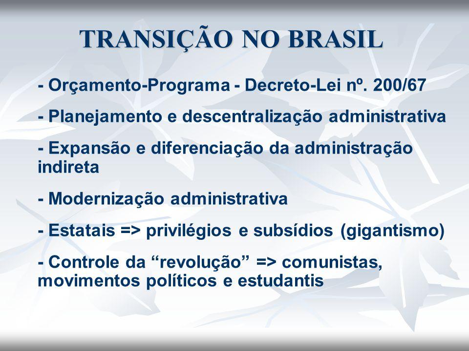 TRANSIÇÃO NO BRASIL - Orçamento-Programa - Decreto-Lei nº. 200/67