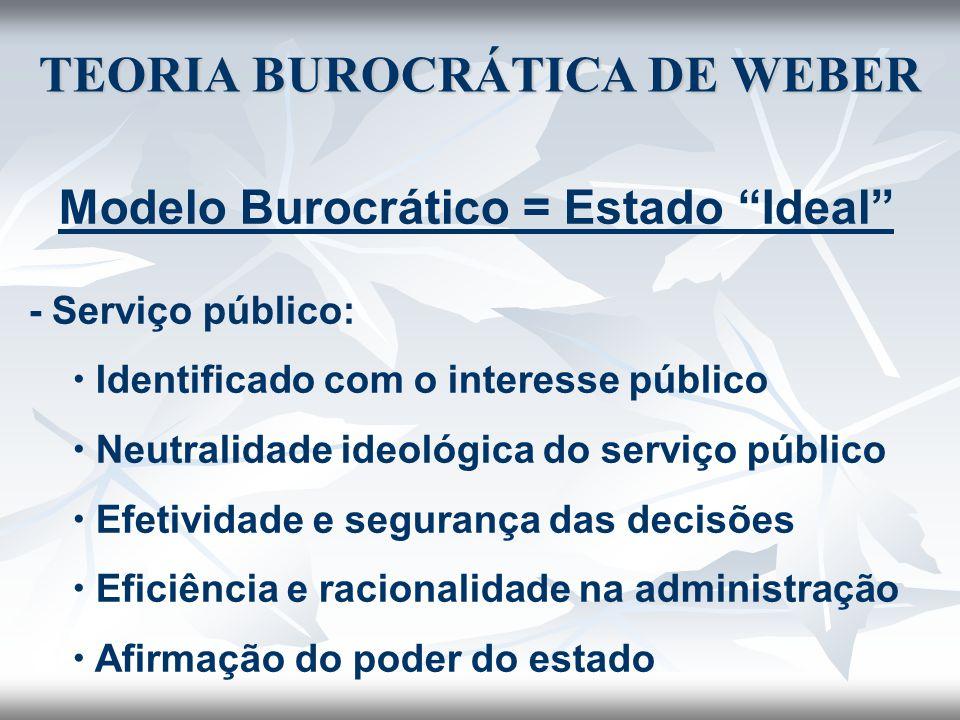 TEORIA BUROCRÁTICA DE WEBER