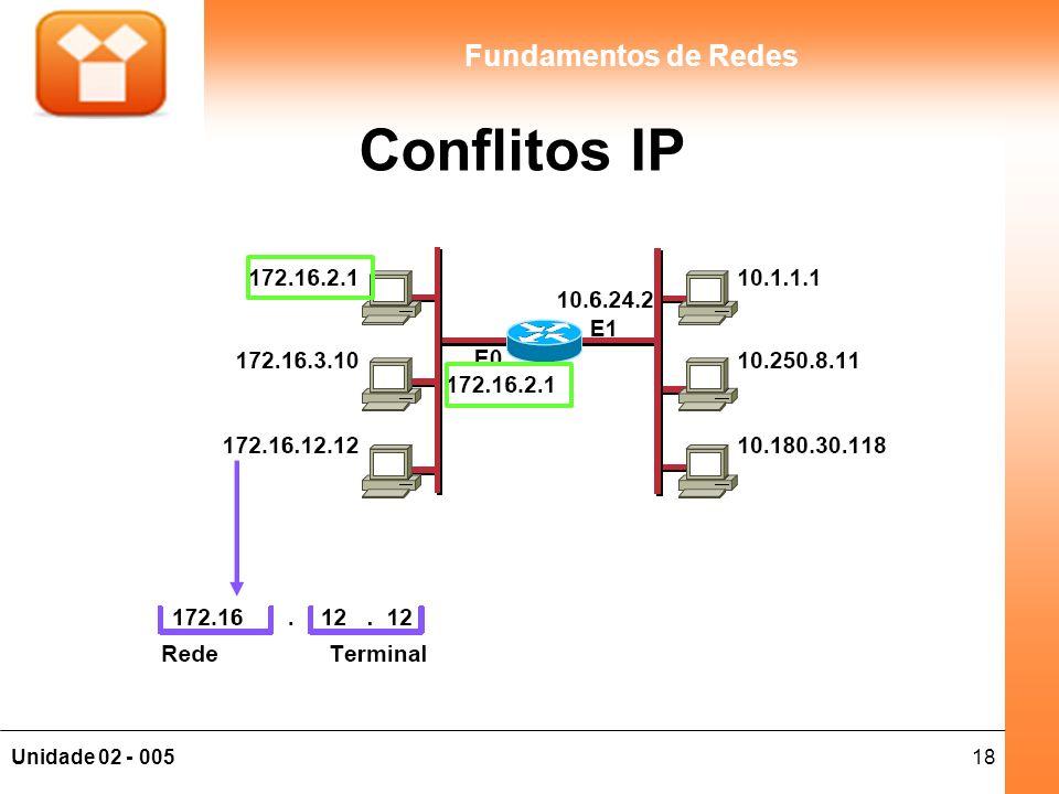Conflitos IP