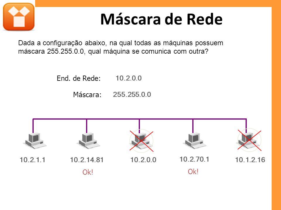 Máscara de Rede Dada a configuração abaixo, na qual todas as máquinas possuem máscara 255.255.0.0, qual máquina se comunica com outra