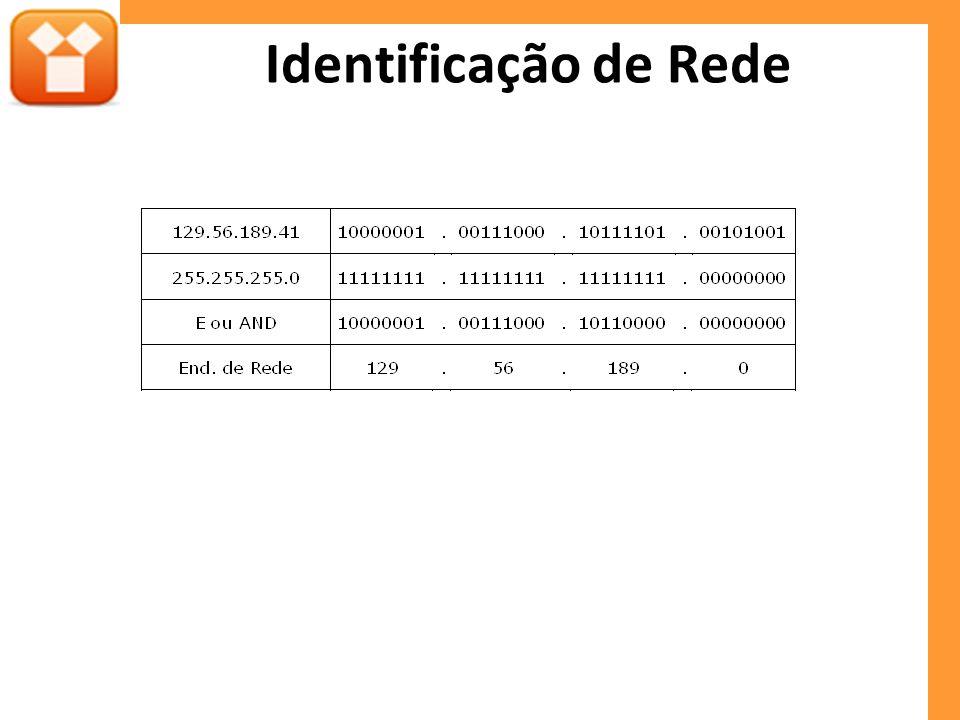 Identificação de Rede