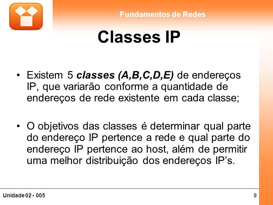 Classes IP Existem 5 classes (A,B,C,D,E) de endereços IP, que variarão conforme a quantidade de endereços de rede existente em cada classe;